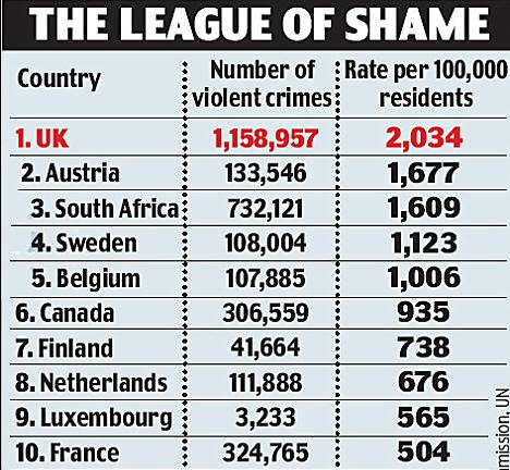crime report rape law reform India's efforts to reform its rape laws are praised  the reporting of such crimes may decline, says nundy  it isn't easy for victims to get past the social stigma and report rape in india .